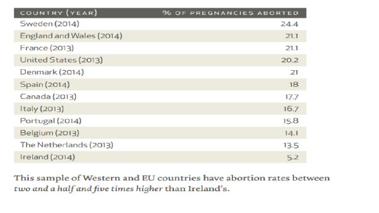 stats_abortion